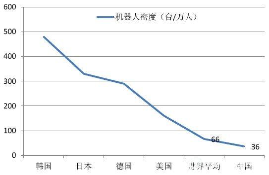 上海君屹深度研究:机器人集成商,精耕三大下游领域