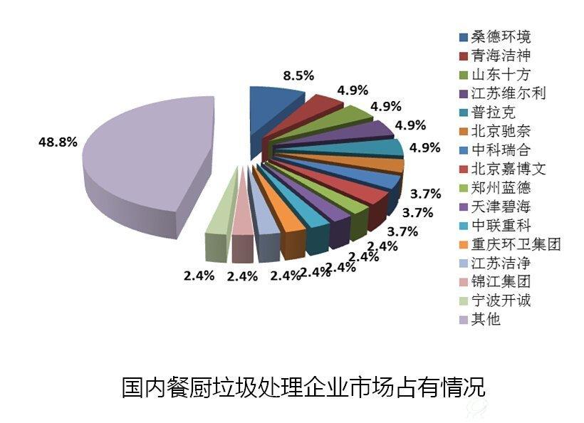2014年中国城市环境卫生行业发展报告