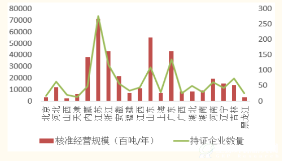 东江环保:国资入主助力东江,危废龙头全速扩张