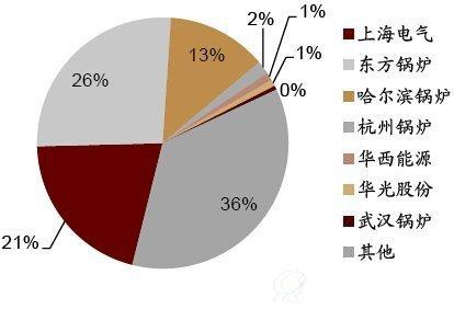 华光股份:集团环保资产强势注入 锅炉强者焕新生