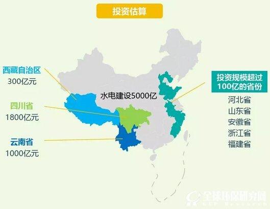 """水电发展""""十三五""""规划:初步测算建设投资需求约5000亿元【附规划全文】"""