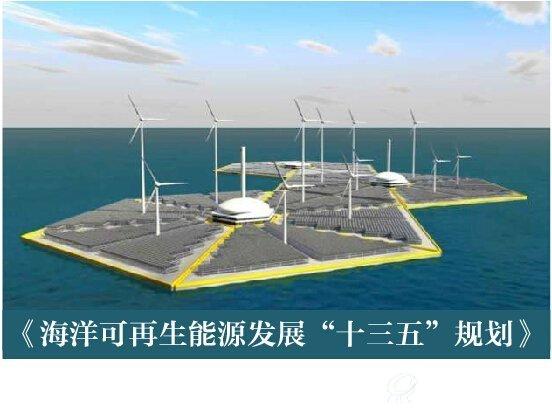 """【摘要】近日,送彩金娱乐海洋局印发我国首个海洋能发展专项规划—《海洋可再生能源发展""""十三五""""规划》。《规划》提出了我国""""十三五""""海洋能发展的主要目标。到2020年,海洋能开发利用水平显著提升,科技创新能力大幅提高,核心技术装备实现稳定发电,形成一批高效、稳定、可靠的技术装备产品,工程化应用初具规模,一批骨干企业逐步壮大,产业链条基本形成。全文如下:"""