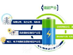第五届中国储能创新与技术峰会2018(2018年11月22日-23日,中国深圳)