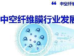 GEP Research《中空纤维膜行业发展报告》